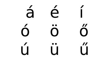 Hungarian alphabet additional characters