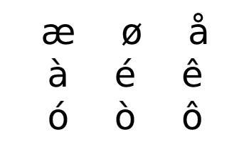 Norwegian alphabet additional characters