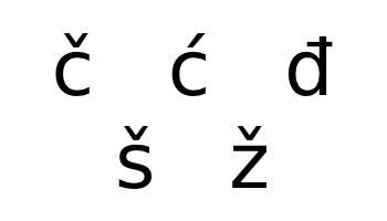 Croatian alphabet additional characters